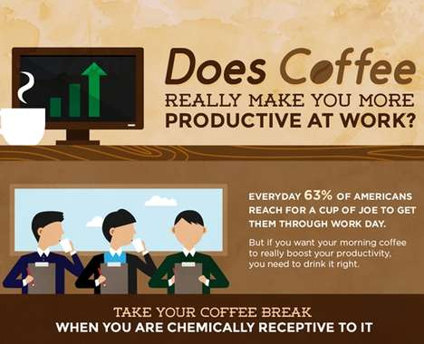 Caffeine Boost Infographics