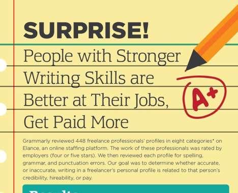 Grammar Skills Stats