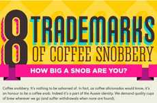 Caffeine Elitism-Determining Quizzes - This Infographic Identifies the Trademarks of a Coffee Snob