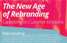 Rebranding Strategy Suggestions