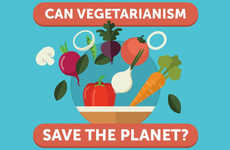 Meatless Lifestyle Statistics - This Environmentally Focused Infographic is on a Vegetarian Diet