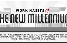 Millennial Work Habit Infographics - This Chart is on Different Segments of the Millennial Workforce