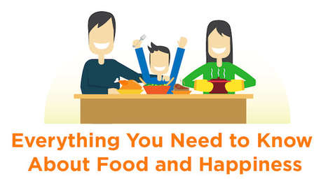 Food-Linked Happiness Charts - This Happiness and Food Infographic From Happify Lists Tips and Stats