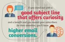 Email Marketing Strategies - This Infographic Offers Email Tips to Get Your Company More Conversions