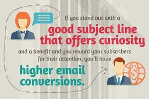 This Infographic Offers Email Tips to Get Your Company More Conversions