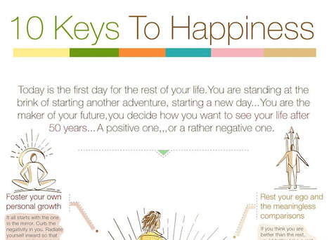 Joy-Achieving Infographics - This Chart Lists Ten Keys to Happiness Perfect for the Winter Blues