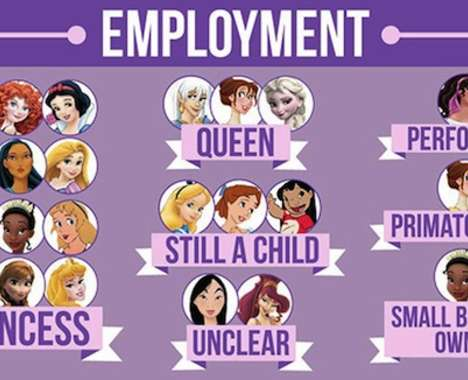 Disney Character Censuses