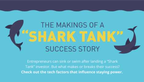 Entrepreneurial Investment Infographics - WP Engine Explores the Makings of a 'Shark Tank' Success