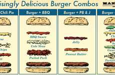 This Chart Offers Eight Unusual & Delicious Burger Combos