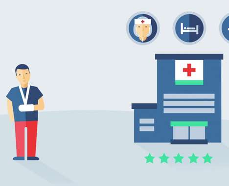 Healthcare Tourism Platforms