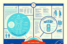 Superhero Characteristic Infographics - This Infograph Wonders if You Would Make a Good Superhero
