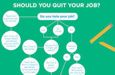 Career-Leaving Flowcharts