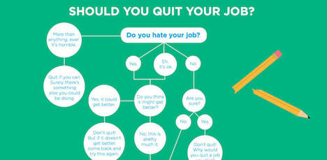 Career-Leaving Flowcharts - This Chart From CreativeLive Answers if Quitting Your Job is Smart
