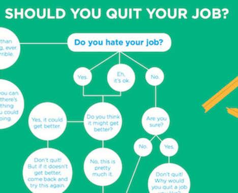 Career-Leaving Flowcharts