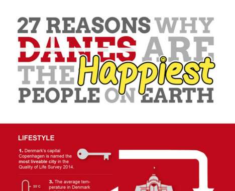 Happiness-Calculating Infographics