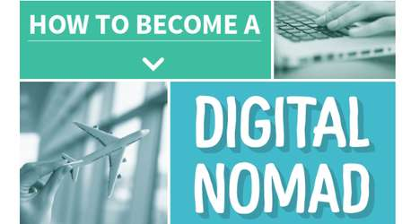 Professional Traveller Guides - Hotels4U's Career Infographic Explains How to be a Digital Nomad
