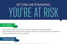 Sedentary Health Charts - This Work-Focused Infographic Looks at Sedentary Lifestyle Health Issues