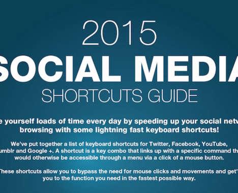 Social Keyboard Shortcuts