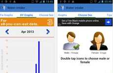 Water Tracking Apps - The Water Tracker App Helps You Track Your Water Intake