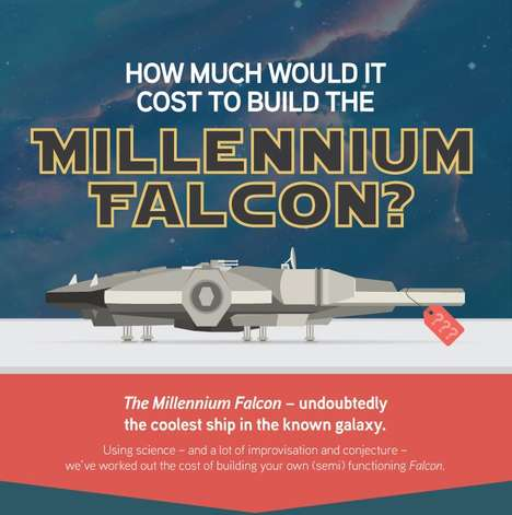 Spacecraft Budget Breakdowns - This Millennium Falcon Infographic Reviews Its Real World Costs