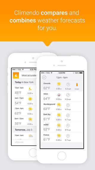 Climatic Comparison Apps - Climendo Compares Multiple Sources to Make an Accurate Weather Forecast
