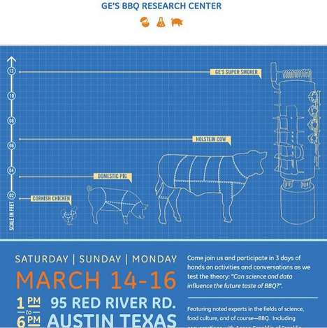 BBQ-Themed Research Labs - The GE SXSW Research Lab Boasts a 12 Foot Tall Brisket Smoker