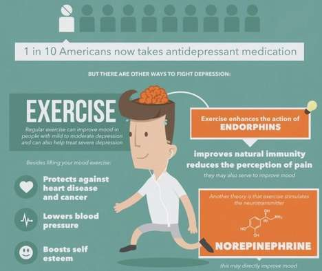 Natural Mood-Enhancing Tips - This Infographic Suggests Fighting Depression Without Medication