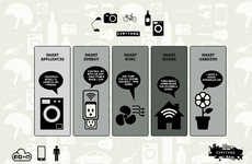 Smart Product Platforms - EVRYTHNG Enables the Internet of Things at SXSW 2015