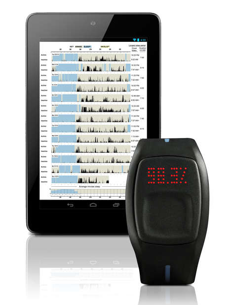 Fatigue-Beating Wearables - The Seattle Mariners Use Fatigue Science's Readiband Wearable System