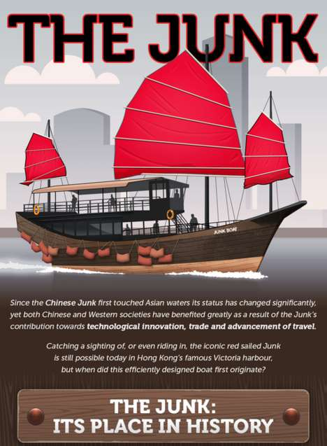 Chinese Sailing Infographics - This Infographic Explores the History of Chinese Junk Boats