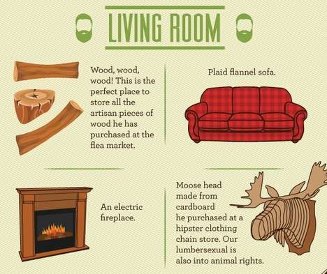 Lumbersexual Decor Tips - This Silly Home Decorating Guide is for a Hipsterific Subset of Humanity