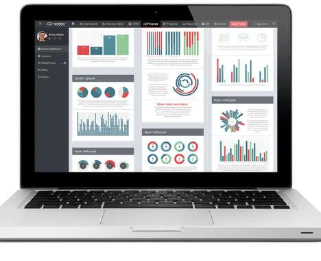 Synergized Management Platforms