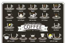 From Java Job-Boosting Diagrams to Coffee Consumption Charts