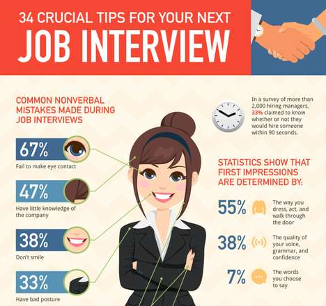40 Millennial Job Infographics - From Hiring Hint Charts to Interview Strategy Guides