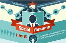 20 Social Media Employment Strategies