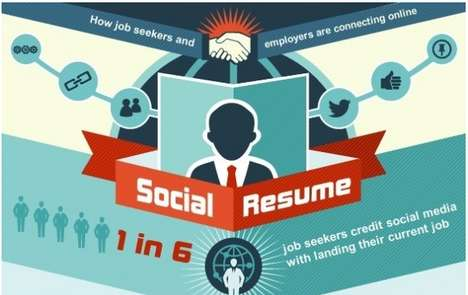 20 Social Media Employment Strategies - From Friend-Endorsed Job Apps to Social Job Search Stats