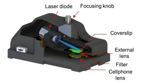 Smartphone Microscope Attachments - This Smartphone Attachment Offers DNA-Scanning Capabilities
