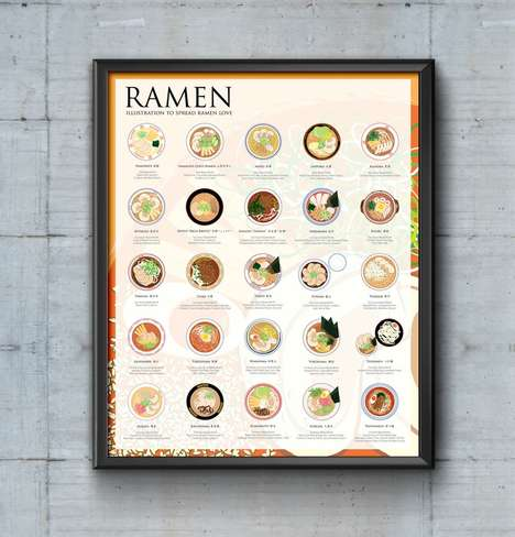 Categorized Recipe Posters - This Illustrated Ramen Poster Differentiates Noodle Types