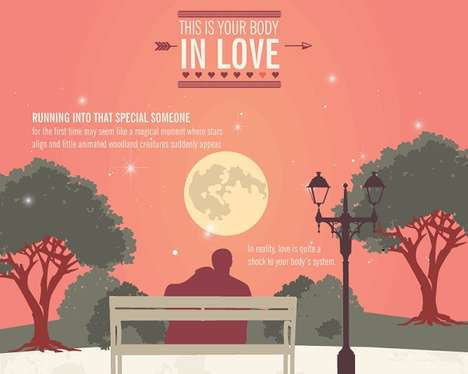 Biological Love Stats - This Scientific Infographic Explains What Happens to Your Body in Love