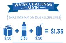 Sacrificial Water Campaigns - This Water Challenge Asks You To Give Up All Other Types of Beverages