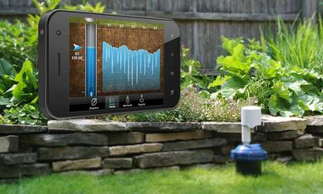 Sonic Well Monitors - WellIntel's Water Use Management Tech Reads a Well's Contents with Sound