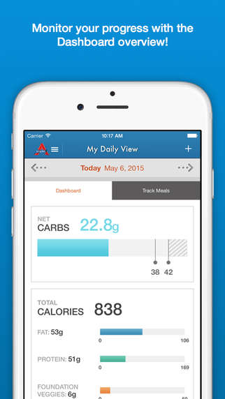 Branded Carb Counters - The Atkins Carb Counter and Mobile Weight Loss Tracker is a Handy Diet Tool