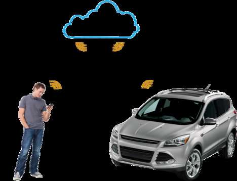 Cloud-Connected Car Apps - The Viper SmartStart App Lets People Control Their Car with a Smartphone