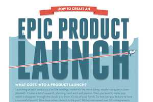 Learn How to Pull Off an Epic Product Launch with This Handy Infographic
