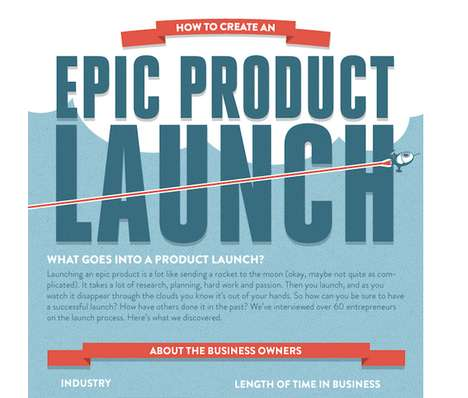 Product Launch Guides - Learn How to Pull Off an Epic Product Launch with This Handy Infographic