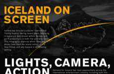 This Icelandair Infographic Lists the Sci-Fi Films Shot on the Island