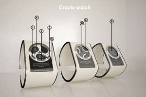 The Oracle Watch