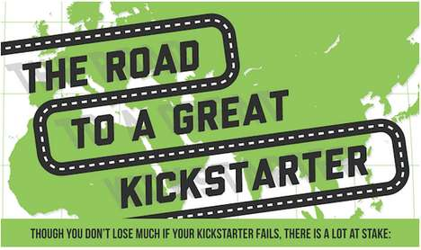 Successful Crowdfunding Guides - Bit Rebels' Infographic Aids in Building a Successful Kickstarter