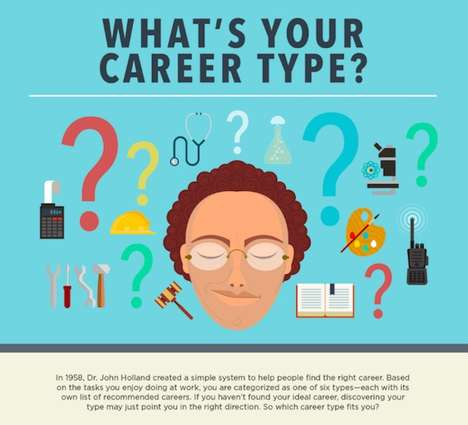 Career Personality Charts - This Infographic Helps You Identify Which Career Type is the Best Fit