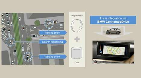 Dynamic Parking Prediction Systems - This BMW System Helps You Find Available Street Parking